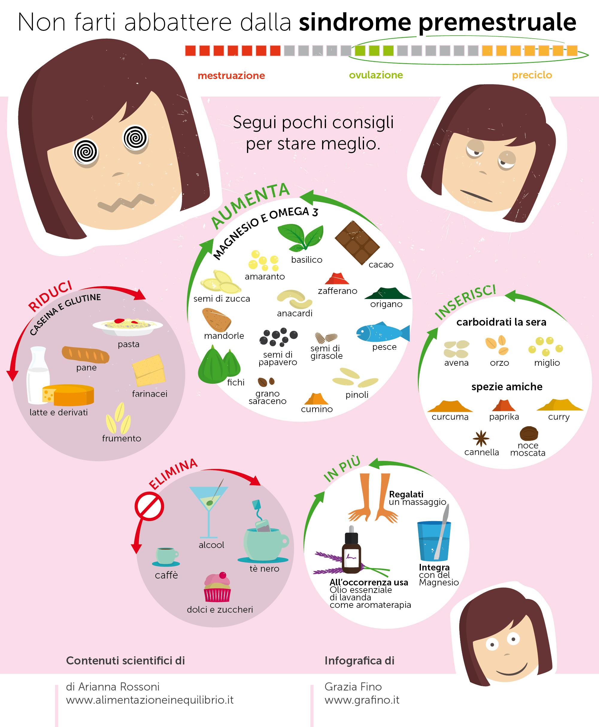 Sindrome-premestruale-infografica-grafino