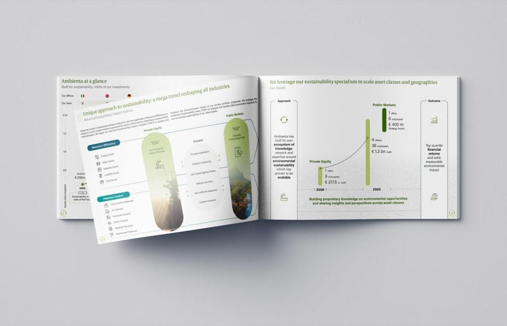 grafino-ambienta-report-portfolio4